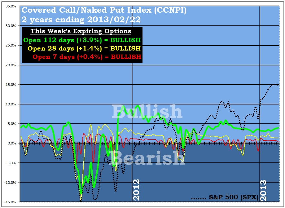 Covered Call Trading