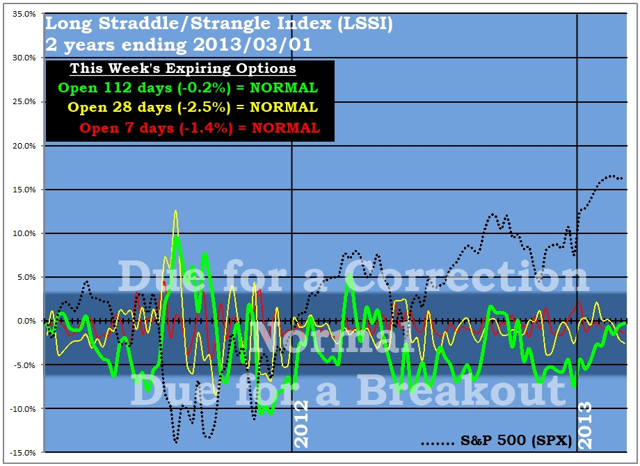 Long Straddle Trading