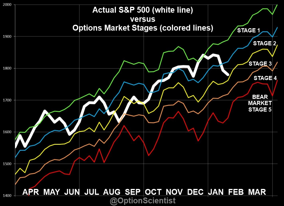 Stock market options explained