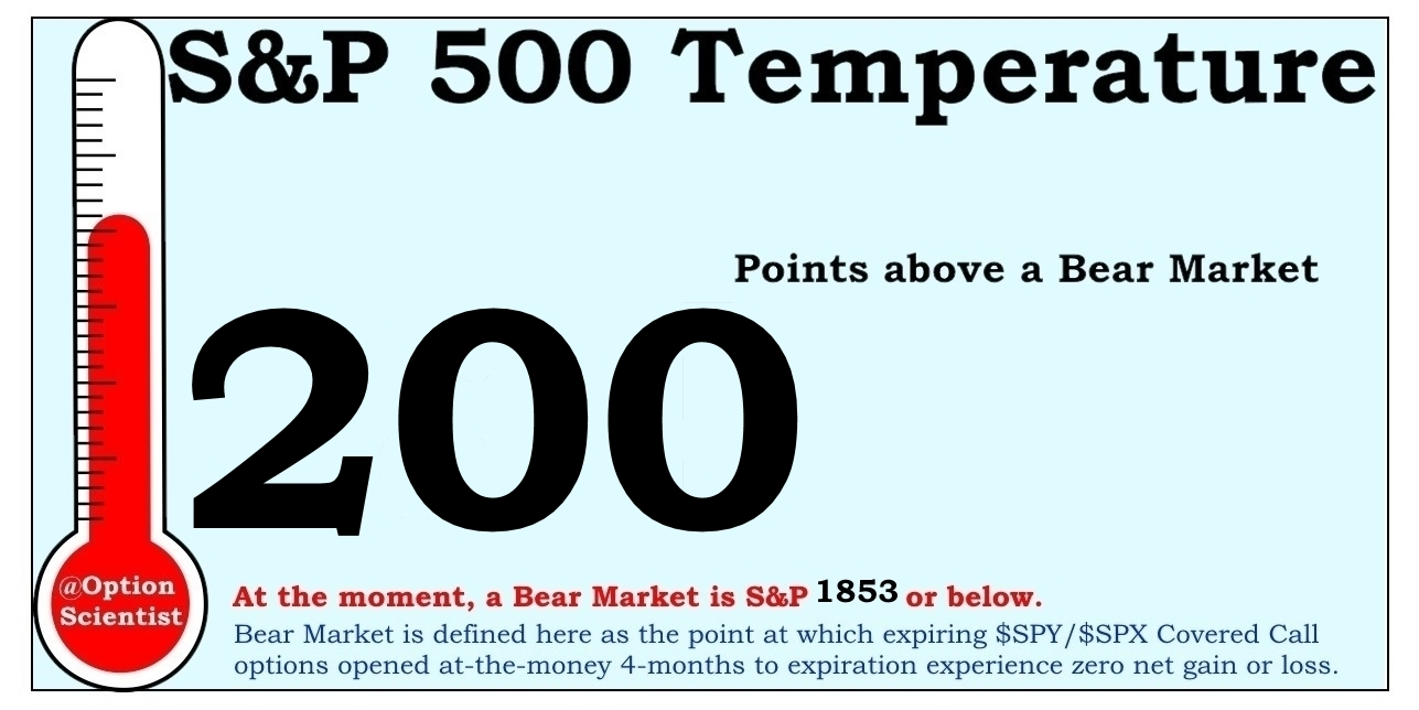 SNP Temperature 11-20-14