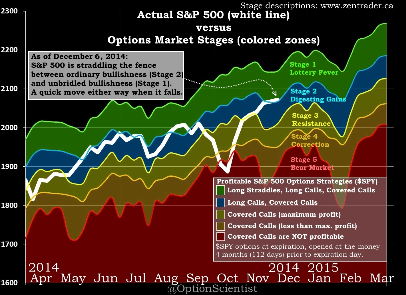 Stock options are for speculators