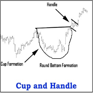 cuo and handle