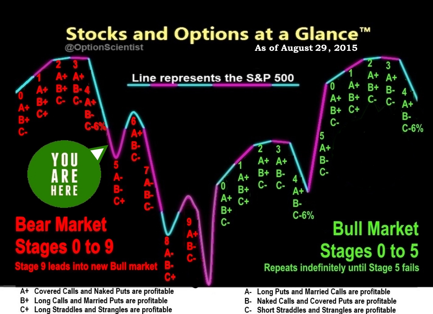 Stocks and Options at a Glance 08-29-15