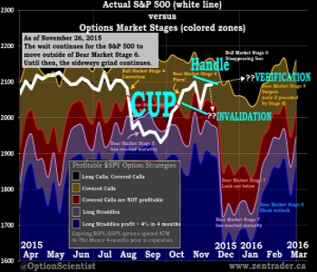 OMS 11-26-15 Cup and handle