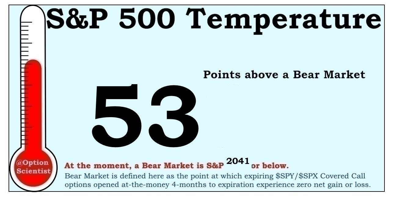 SNP Temperature 53
