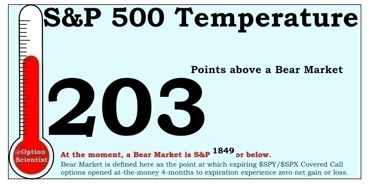 SNP Temperature 203