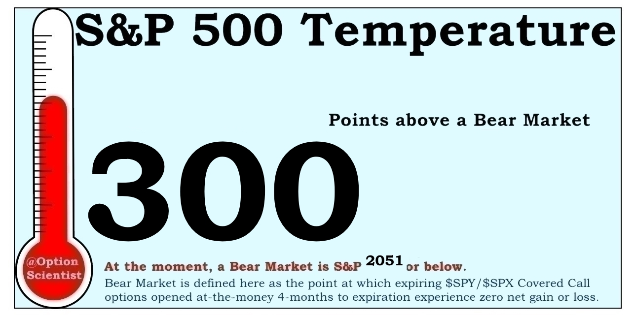 SNP Temperature 300