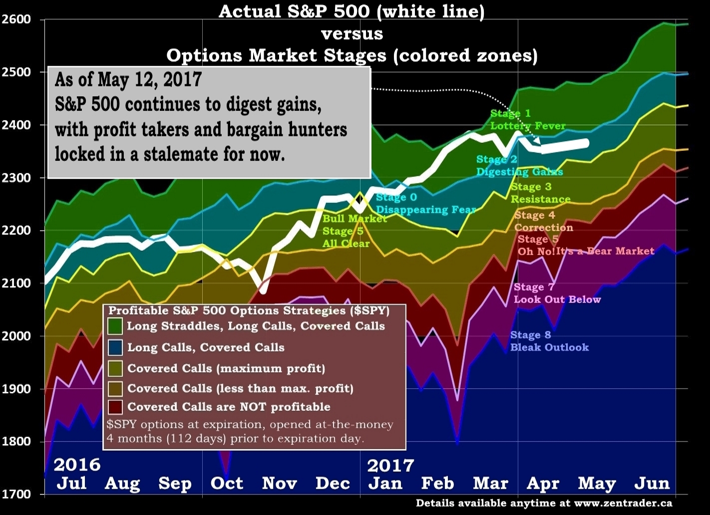Stock options rss